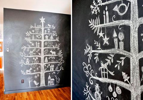 Pintura de pizarra ideas y d nde comprarla decorar hogar - Pared de pizarra ...