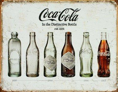 Evolución botella Coca Cola placa metálica