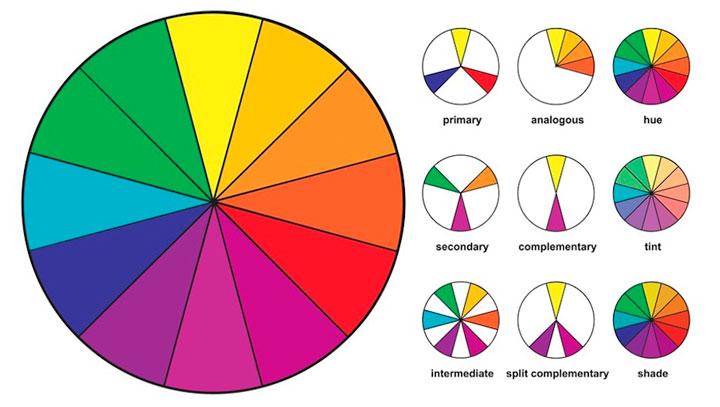 rueda de color en esquemas análogos