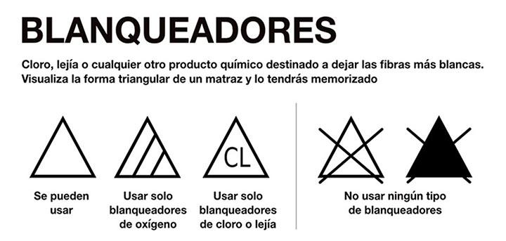 Símbolos de blanqueado en las etiquetas de ropa